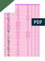 Telekom DTH 2019