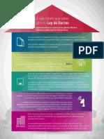 Infografia Reglamento Ductos v4
