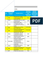 1.1-Pengurusan-Data.docx