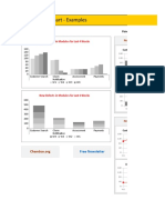 Excel Panel Charts