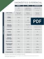 grafico_sintomas.pdf