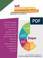 Infografías Manual Prevención y Atención de Conflitos v2