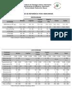 Valores de Referência SITE UFV
