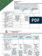 Formato_caracterización Del Contexto y Estudiantes