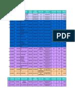 i.e. Primarias Iguain - Cálculos Allcohuillca y Cilla f