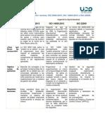 Comparación y Semejanzas Entre Normas ISO