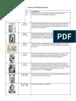 Famous Mathematicians.pdf