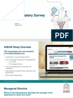 2017 Salary Survey ASEAN