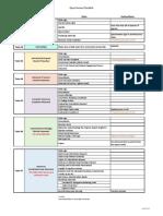 open house checklist 18-19