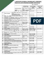 2019 20 Academic Calender UG PG Program