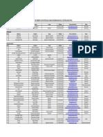 Directorio_de_empresas.pdf