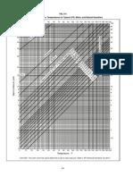 True Vapor Pressure vs Temprature chart.pdf