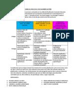Foro Sobre El Proceso de Planificación (1)