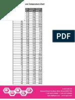 r717-pt-chart.pdf