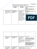 AP Reg w# 3 Guide for Unpacking Deped k12 Curriculum Guide Template