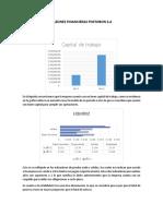 RAZONES FINANCIERAS POSTOBON S.docx