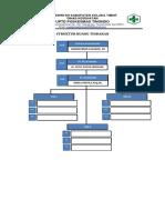 Struktur Unit Ruang Tindakan