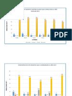 Porcentaje de Estudiantes_salgado