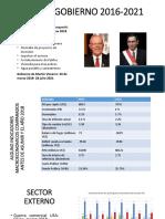 Pliticas Económicas Gobierno 2016-2021 Perú