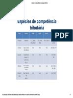 Espécies+de+competência+tributária