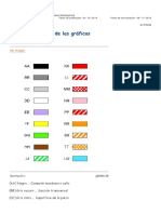 Codigo de Colores de Las Graficas