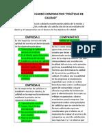 """EVIDENCIA CUADRO COMPARATIVO """"POLÍTICAS DE CALIDAD"""".docx"""