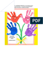 Make a Handprint Art of Your LEARNING INSIGHTS on the Following Topics