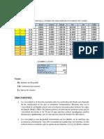 OPERACIONES LABO FINAL.docx