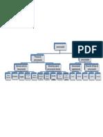 API 4 Administración