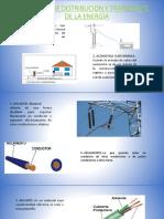 Sistema de Distribucion y Transporte de La Energia