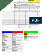 Analisis de Seguridad en El Trabajo AST.