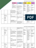 RPT Deutsch Form Two 2019    KSSM-1.docx