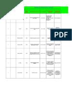 Matriz Legal- Actividad 1 Sena