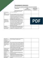 Requerimiento Propuesta Plataforma Web