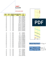 Carta Excel