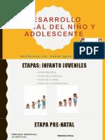Desarrollo Normal Del Niño Y ADOLESCENTE