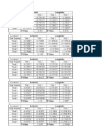 Final Thesis Tables