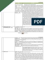 LTDFINALS.CASES (1).pdf