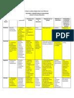 GUILARAN - Lesson 4. Historical Foundation Matrix