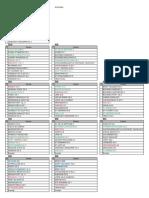 Poules district Cher 2019-2020
