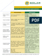 micro_vs_mini.pdf