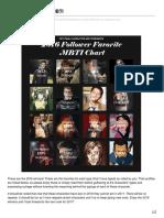 MBTI Fictional Characters