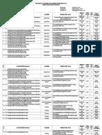 Kisi-kisi-Soal-Pas-Genap-Kelas-Xi-Penjas-2019