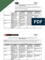 DV004 Rubricas Evaluacion 2019