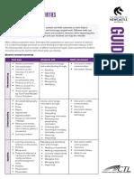 Blooms revised taxonomy.pdf