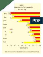 Deficit Fiscal en Bolivia