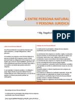 3. Diapositiva Derecho Socie.pptx