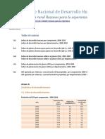 Estadísticos Appendix Nhdr Colombia 2011