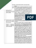FYP_Proposed method+PVA properties_YH