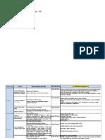 Plano Anual de Leituras-5ºF